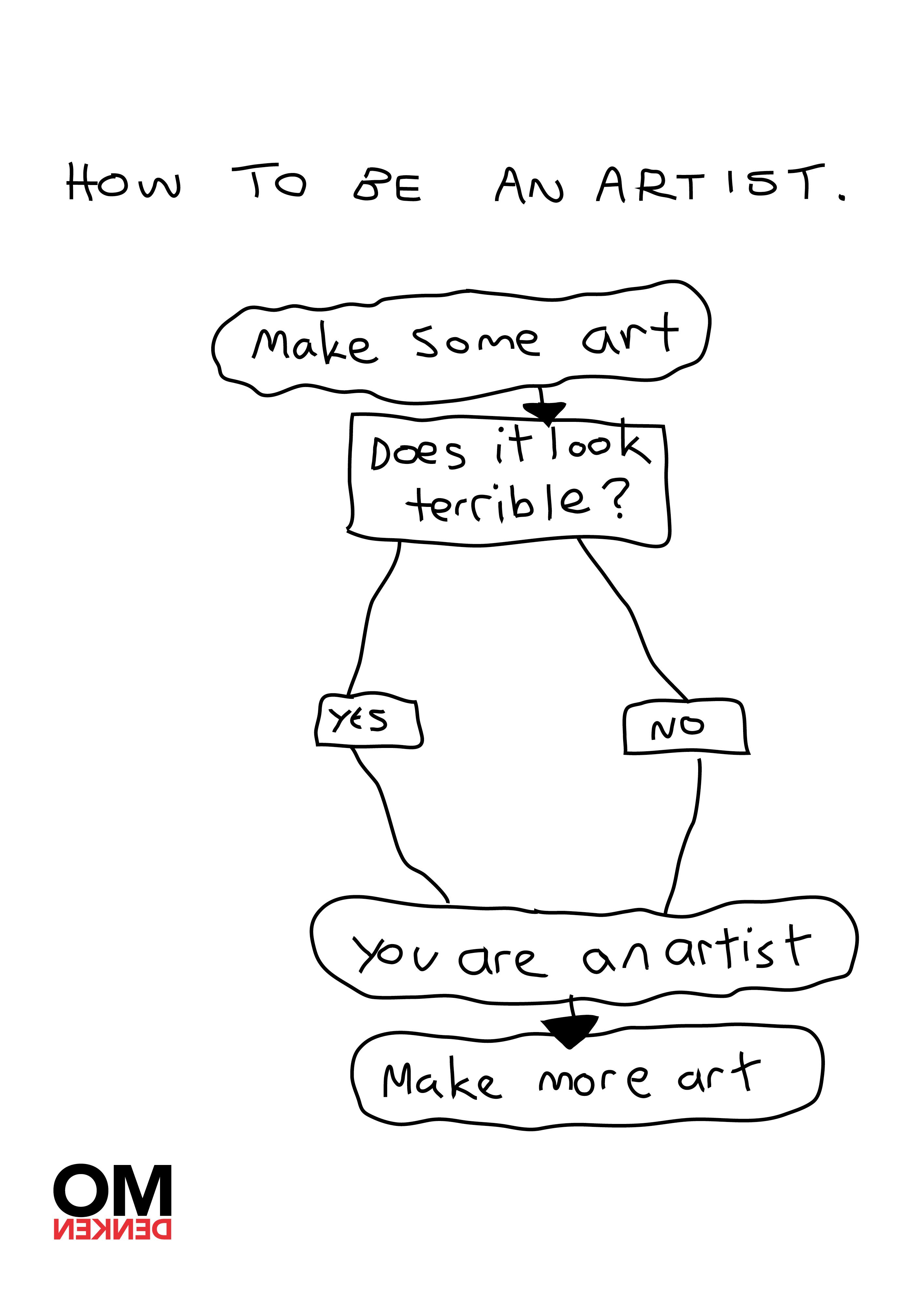 Hoe word je een kunstenaar?